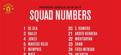 Premier League | Man United share squad numbers with Pogba