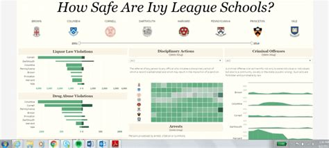 22 Free and Open Source Data Visualization Tools to Grow