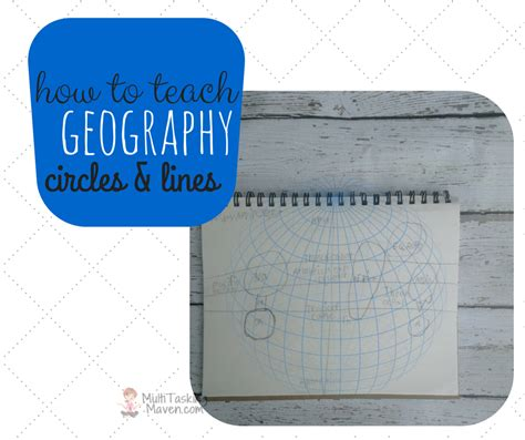 How to Teach Geography - MultiTasking Maven | Geography