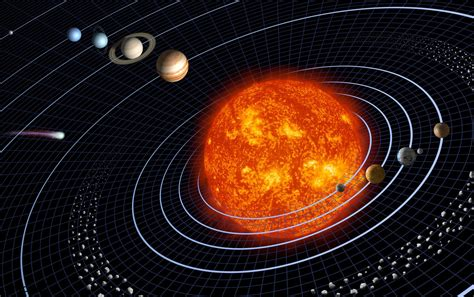 Our solar system featuring eight planets